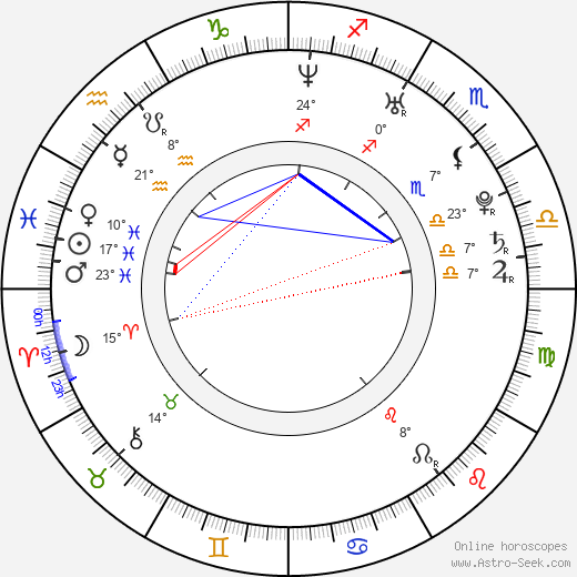Timo Boll birth chart, biography, wikipedia 2019, 2020