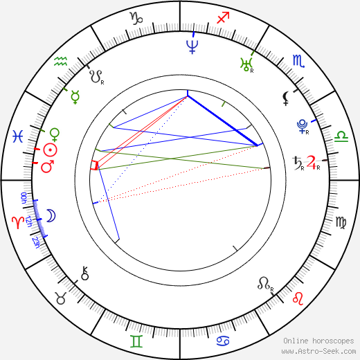 Timo Boll birth chart, Timo Boll astro natal horoscope, astrology