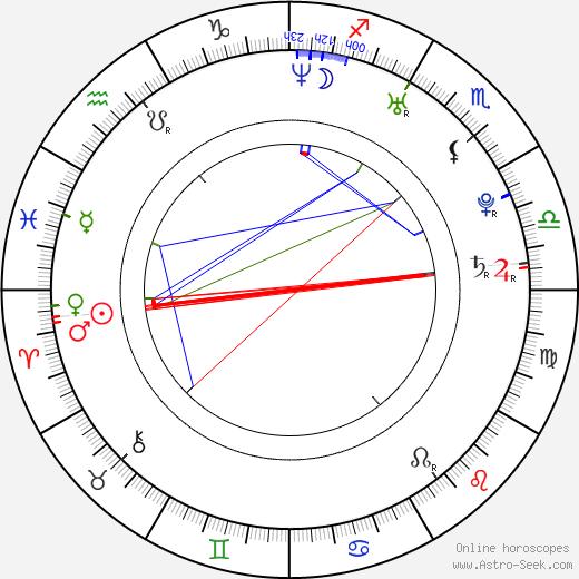 Tobias Schenke birth chart, Tobias Schenke astro natal horoscope, astrology
