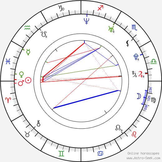 Václav Liška astro natal birth chart, Václav Liška horoscope, astrology