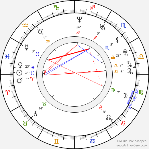 Vanessa Evigan birth chart, biography, wikipedia 2019, 2020