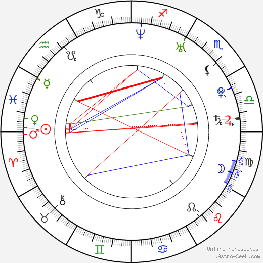 Vanessa Evigan astro natal birth chart, Vanessa Evigan horoscope, astrology