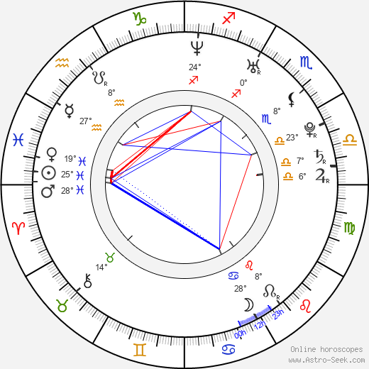 Young Buck birth chart, biography, wikipedia 2017, 2018