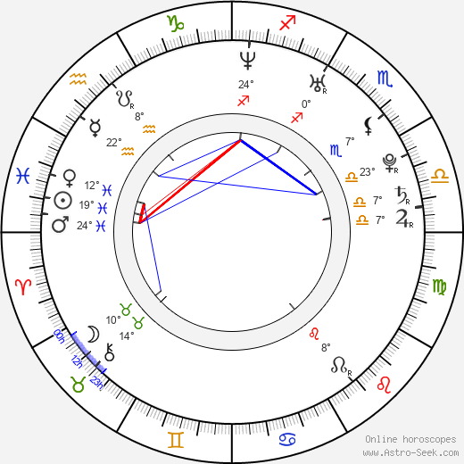 Yu-jin Lim birth chart, biography, wikipedia 2019, 2020