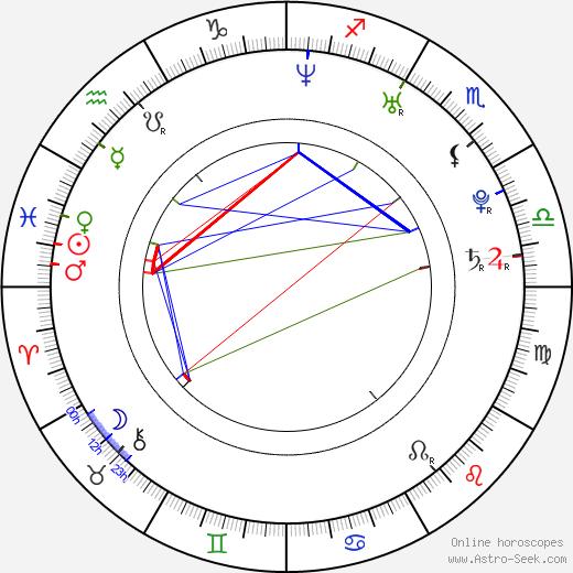 Yu-jin Lim день рождения гороскоп, Yu-jin Lim Натальная карта онлайн