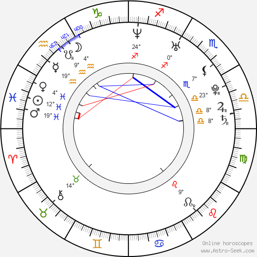 Yu-ri Sung birth chart, biography, wikipedia 2019, 2020