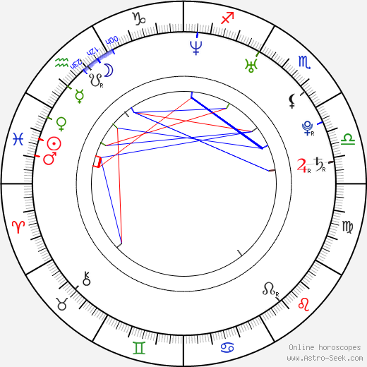 Yu-ri Sung astro natal birth chart, Yu-ri Sung horoscope, astrology