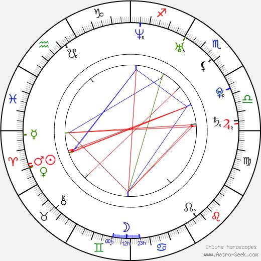 Arlen Escarpeta astro natal birth chart, Arlen Escarpeta horoscope, astrology