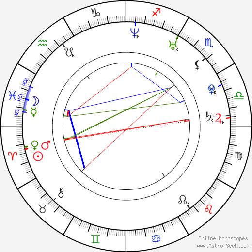 Bethany Joy Lenz birth chart, Bethany Joy Lenz astro natal horoscope, astrology