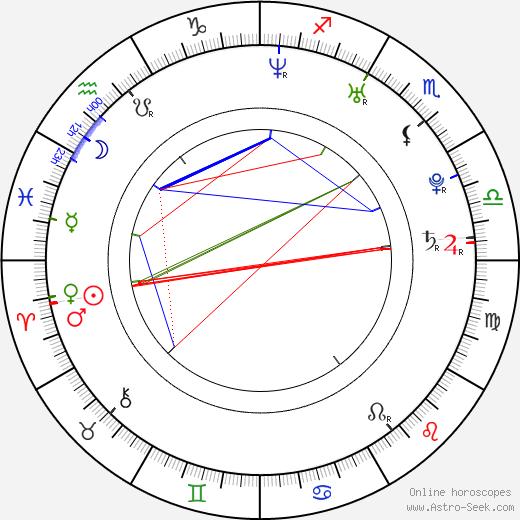 Bjoern-Einar Romoeren astro natal birth chart, Bjoern-Einar Romoeren horoscope, astrology