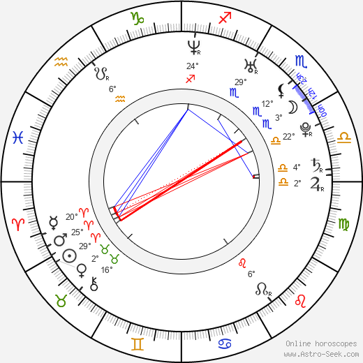 Catalina Sandino Moreno birth chart, biography, wikipedia 2018, 2019