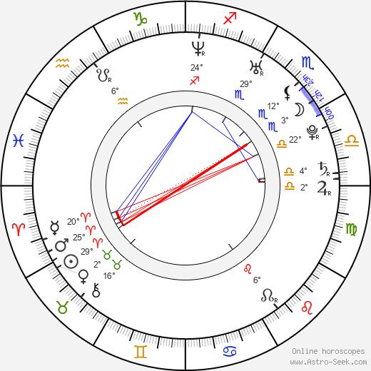 Catalina Sandino Moreno birth chart, biography, wikipedia 2019, 2020