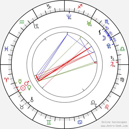 Catalina Sandino Moreno birth chart, Catalina Sandino Moreno astro natal horoscope, astrology