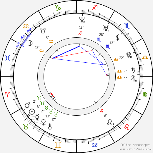 Cheyenne Rushing birth chart, biography, wikipedia 2019, 2020