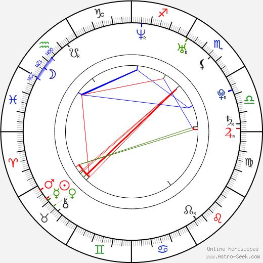 Cheyenne Rushing astro natal birth chart, Cheyenne Rushing horoscope, astrology