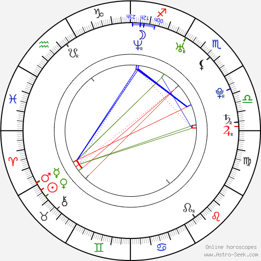 Chris Sharma astro natal birth chart, Chris Sharma horoscope, astrology