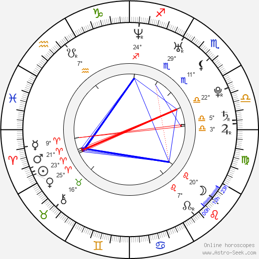 Courtney Peldon birth chart, biography, wikipedia 2019, 2020