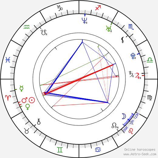 Courtney Peldon astro natal birth chart, Courtney Peldon horoscope, astrology
