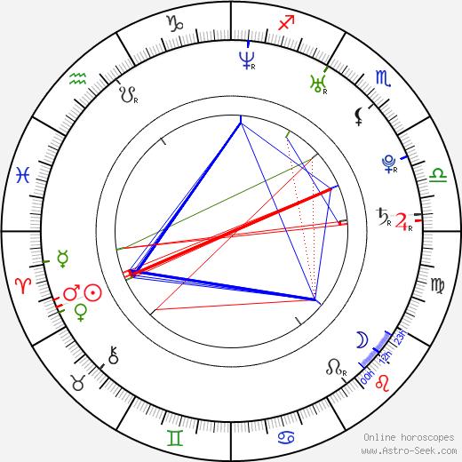 Courtney Peldon birth chart, Courtney Peldon astro natal horoscope, astrology