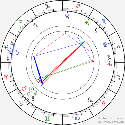 Emma Pierson birth chart, Emma Pierson astro natal horoscope, astrology