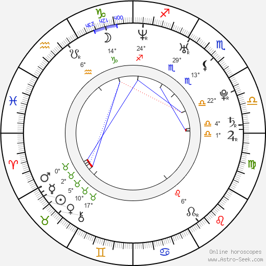 Felipe Massa birth chart, biography, wikipedia 2019, 2020