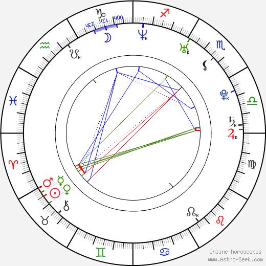 Фелипе Масса Felipe Massa день рождения гороскоп, Felipe Massa Натальная карта онлайн