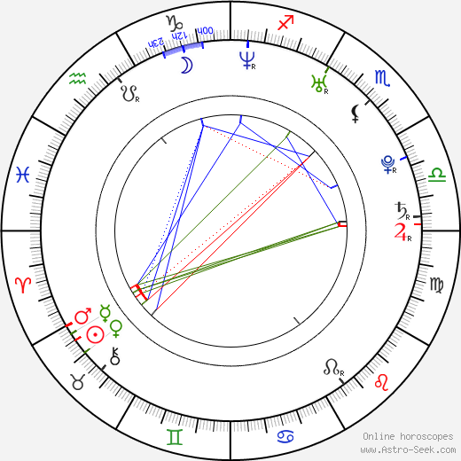 Felipe Massa astro natal birth chart, Felipe Massa horoscope, astrology