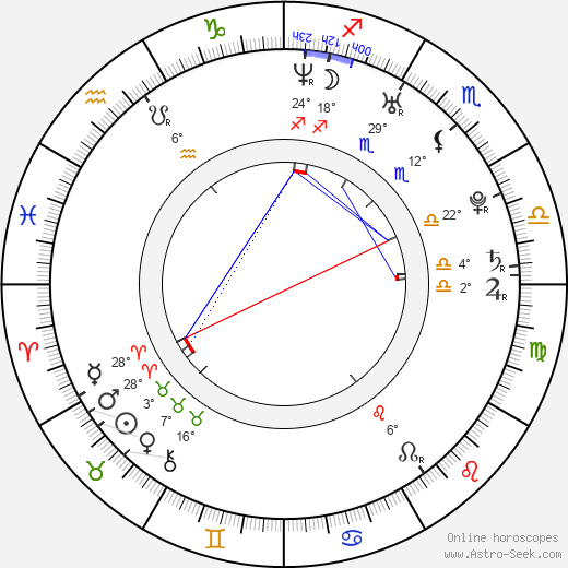 Guangjie Li birth chart, biography, wikipedia 2020, 2021