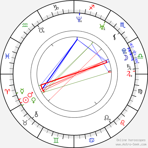 Jamie Davis tema natale, oroscopo, Jamie Davis oroscopi gratuiti, astrologia