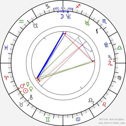 Jasmine Trinca birth chart, Jasmine Trinca astro natal horoscope, astrology