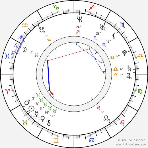 Jay Smith birth chart, biography, wikipedia 2020, 2021