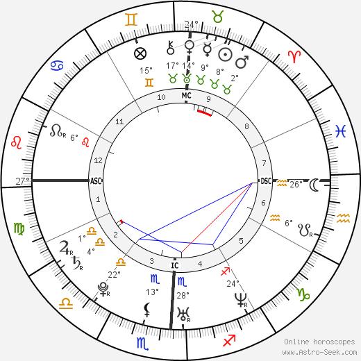 Jessica Alba Биография в Википедии 2020, 2021