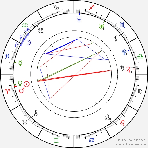 Jessica de Rooij день рождения гороскоп, Jessica de Rooij Натальная карта онлайн