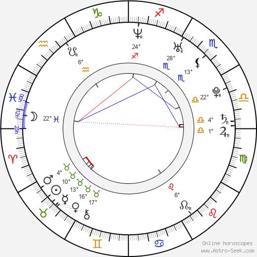 Jon Jon birth chart, biography, wikipedia 2020, 2021