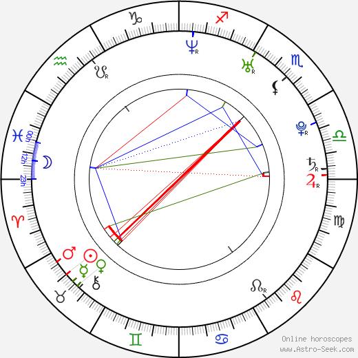 Jon Jon birth chart, Jon Jon astro natal horoscope, astrology