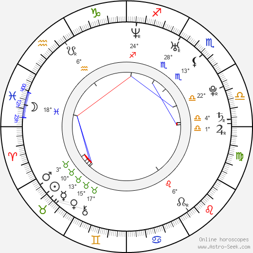 Kunal Nayyar birth chart, biography, wikipedia 2018, 2019