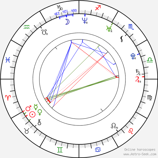 Laura Birn birth chart, Laura Birn astro natal horoscope, astrology