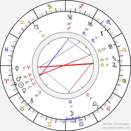 Liz McClarnon birth chart, biography, wikipedia 2019, 2020