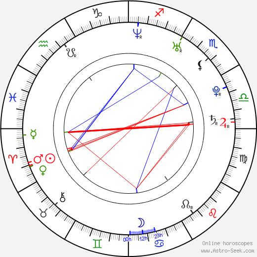 Liz McClarnon birth chart, Liz McClarnon astro natal horoscope, astrology