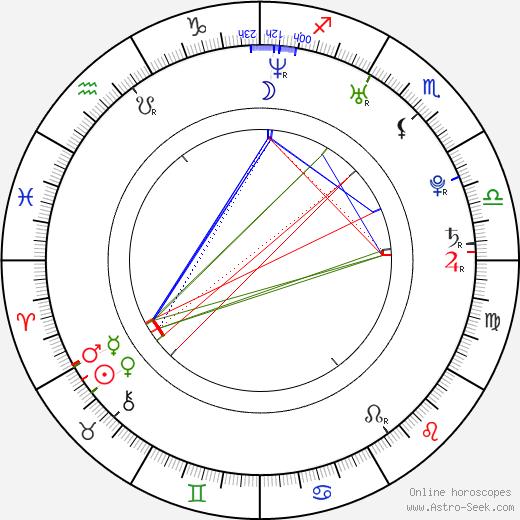 Marcus Tulio Tanaka birth chart, Marcus Tulio Tanaka astro natal horoscope, astrology
