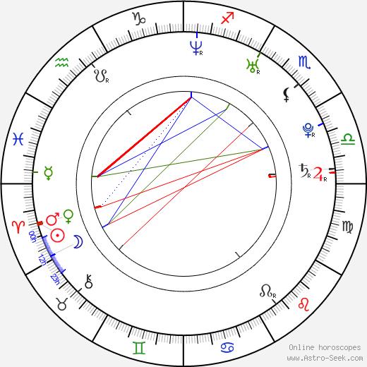 Matthew Emmons astro natal birth chart, Matthew Emmons horoscope, astrology