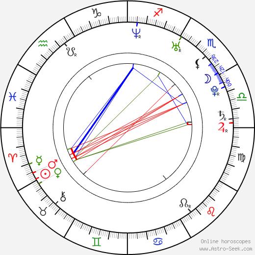 Matthieu Donck astro natal birth chart, Matthieu Donck horoscope, astrology