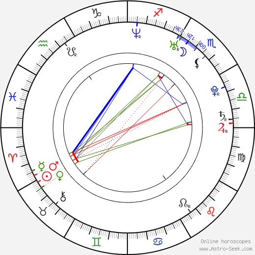 Menno Netten birth chart, Menno Netten astro natal horoscope, astrology