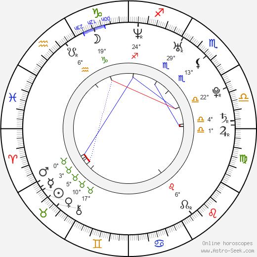 Michael Dorman birth chart, biography, wikipedia 2019, 2020