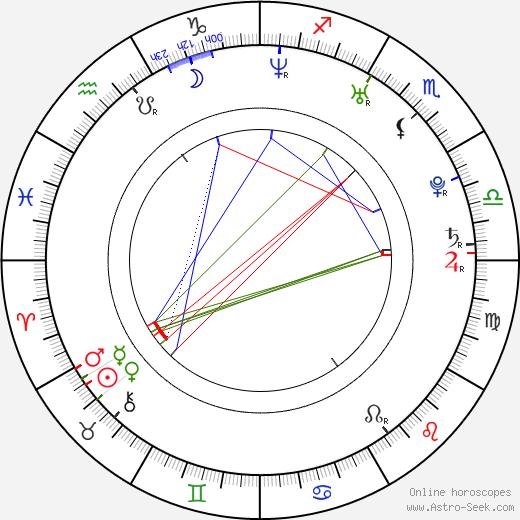 Michael Dorman astro natal birth chart, Michael Dorman horoscope, astrology