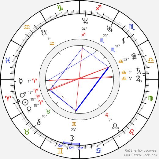 Moran Atias birth chart, biography, wikipedia 2020, 2021