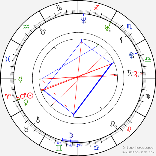 Moran Atias birth chart, Moran Atias astro natal horoscope, astrology