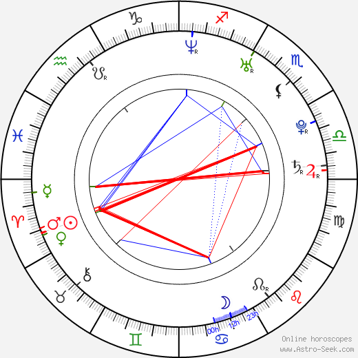 Mya Diamond astro natal birth chart, Mya Diamond horoscope, astrology