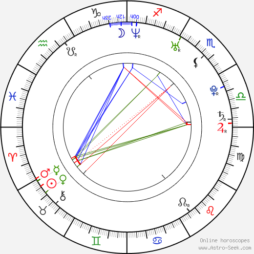 Nicholas Kerves birth chart, Nicholas Kerves astro natal horoscope, astrology