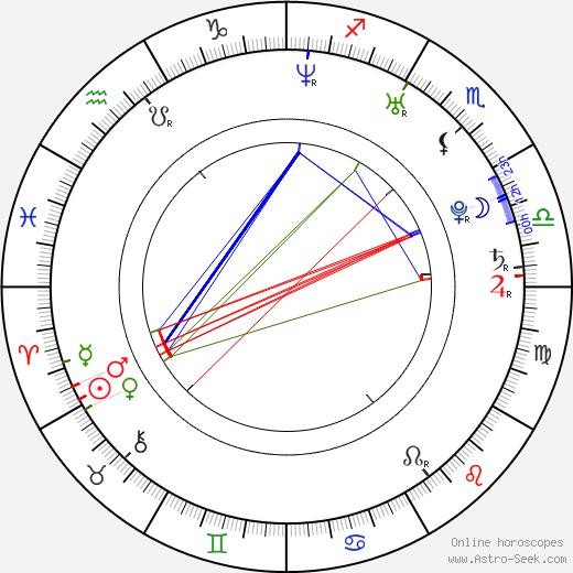 Noah Henson день рождения гороскоп, Noah Henson Натальная карта онлайн